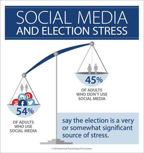 election-stress-media